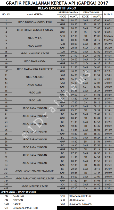 Kereta api pdf jadwal